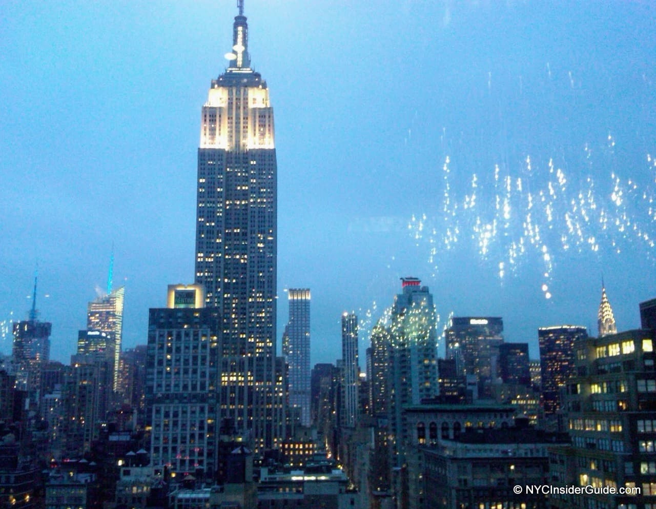 Things to do in NYC by Month