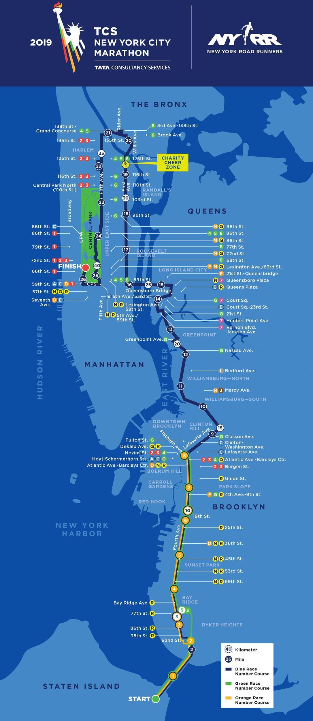 NYC Marathon Route
